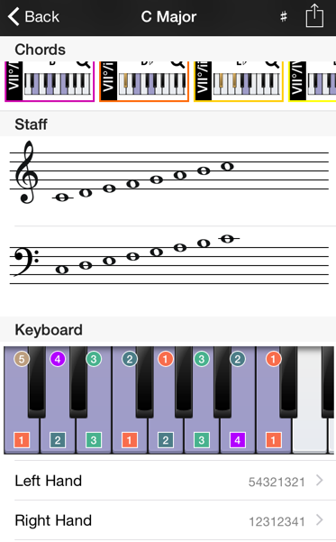 New Icon Sharing Scale Fingerings Filtering Chords In Piano